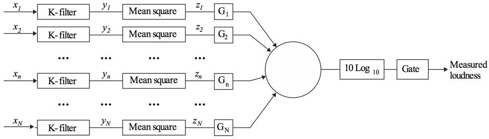Figure_5.18.3