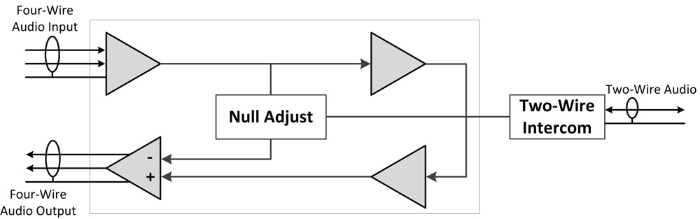 Figure_5.19.10