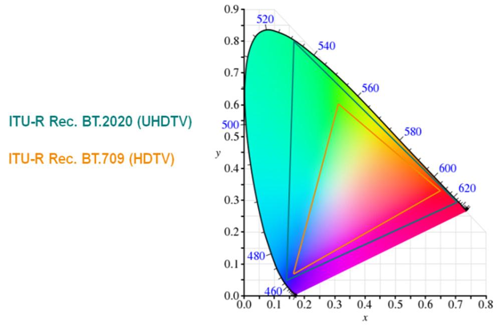 Figure_5.20.5