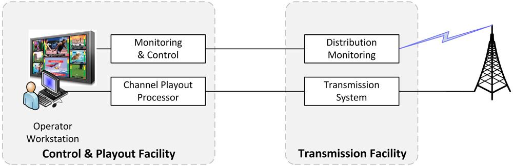 Figure_5.4.6