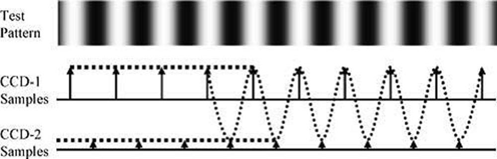 Figure_5.5.19