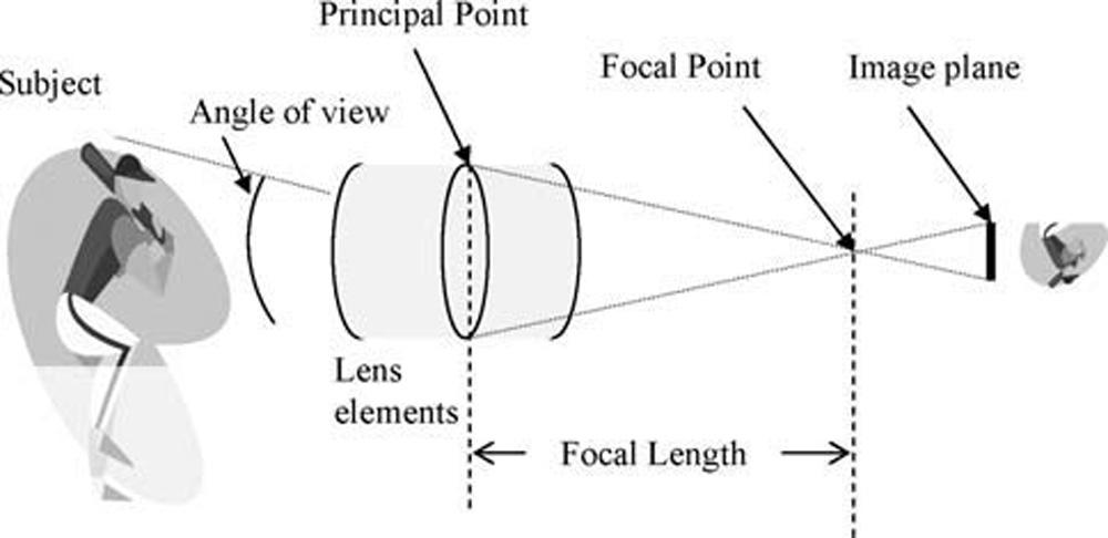 Figure_5.5.24
