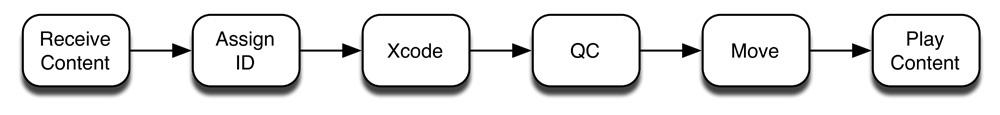 Figure_5.8.6