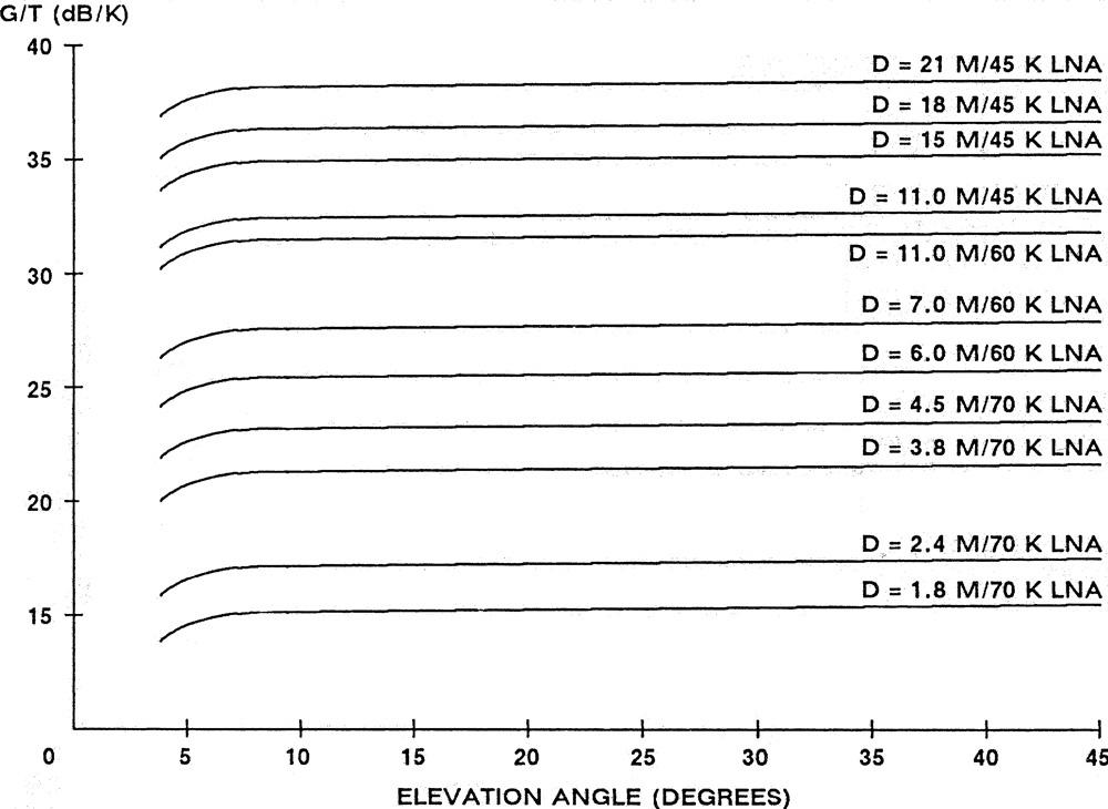 Figure_6.3.11a