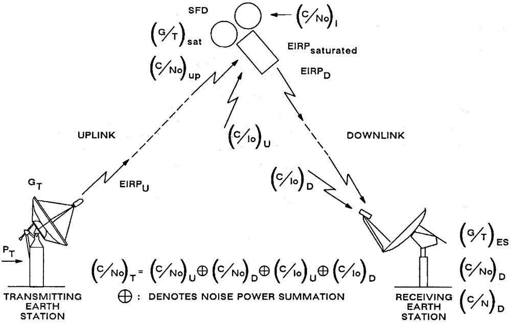 Figure_6.3.16