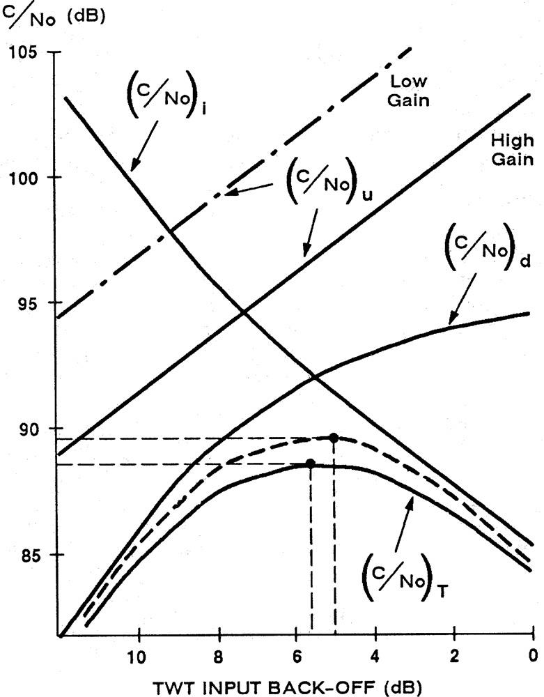 Figure_6.3.17