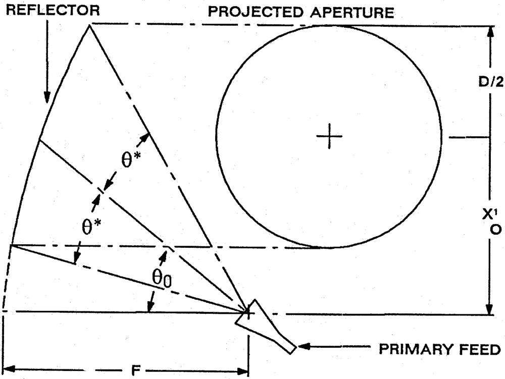 Figure_6.3.34