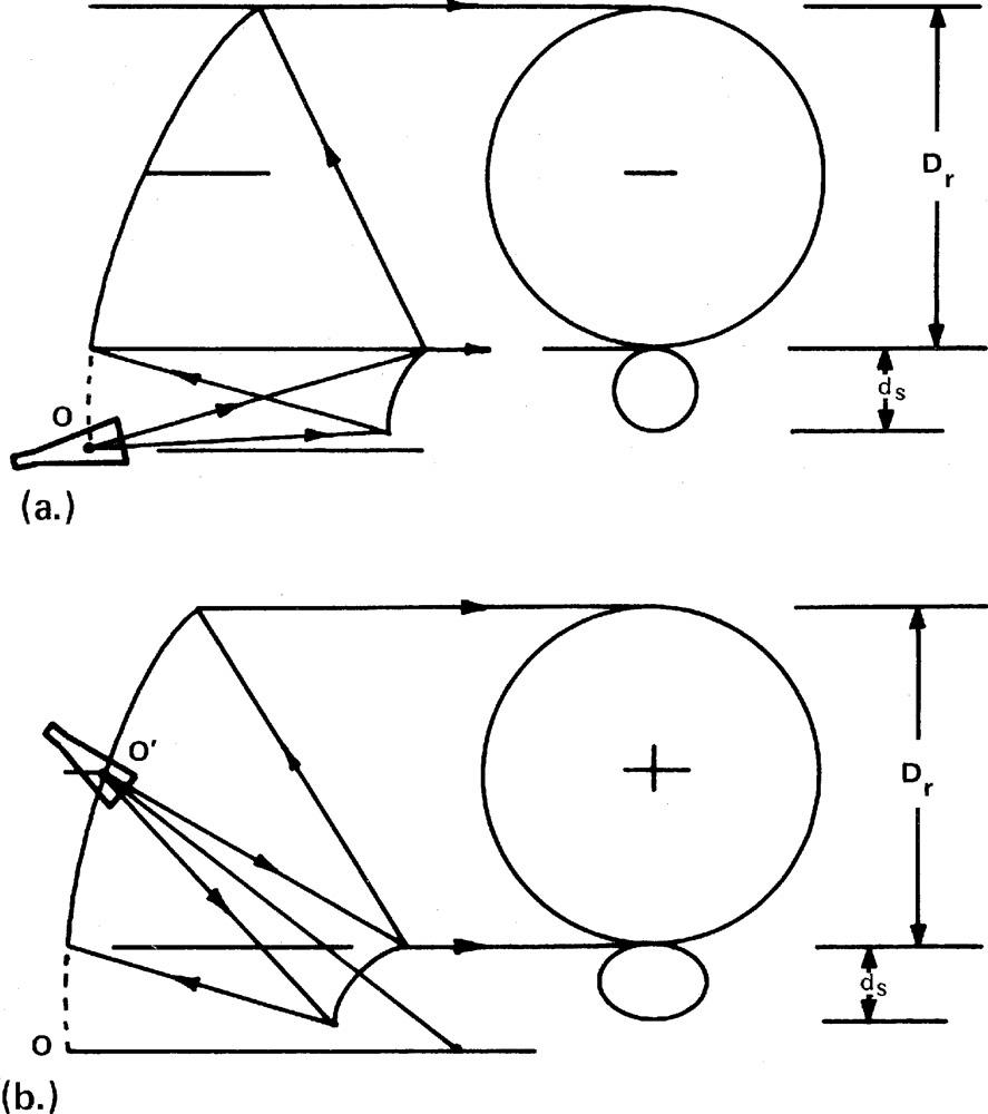 Figure_6.3.35