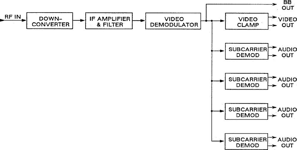 Figure_6.3.38