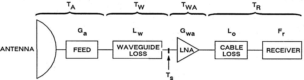 Figure_6.3.9