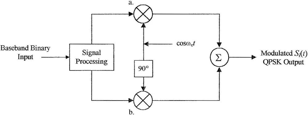 Figure_6.4.33