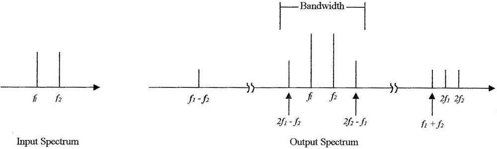 Figure_6.4.40