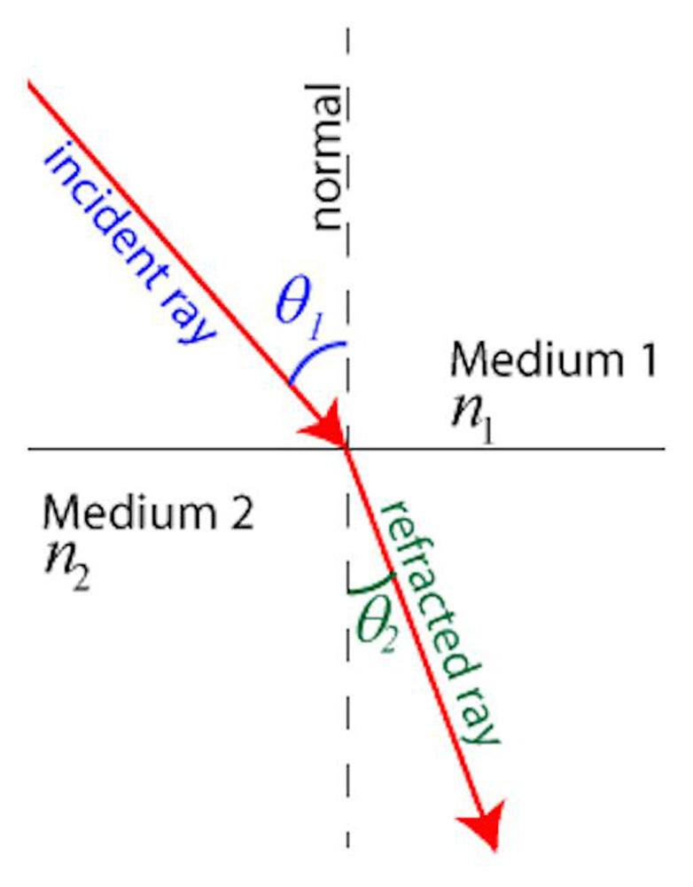 Figure_6.6.2