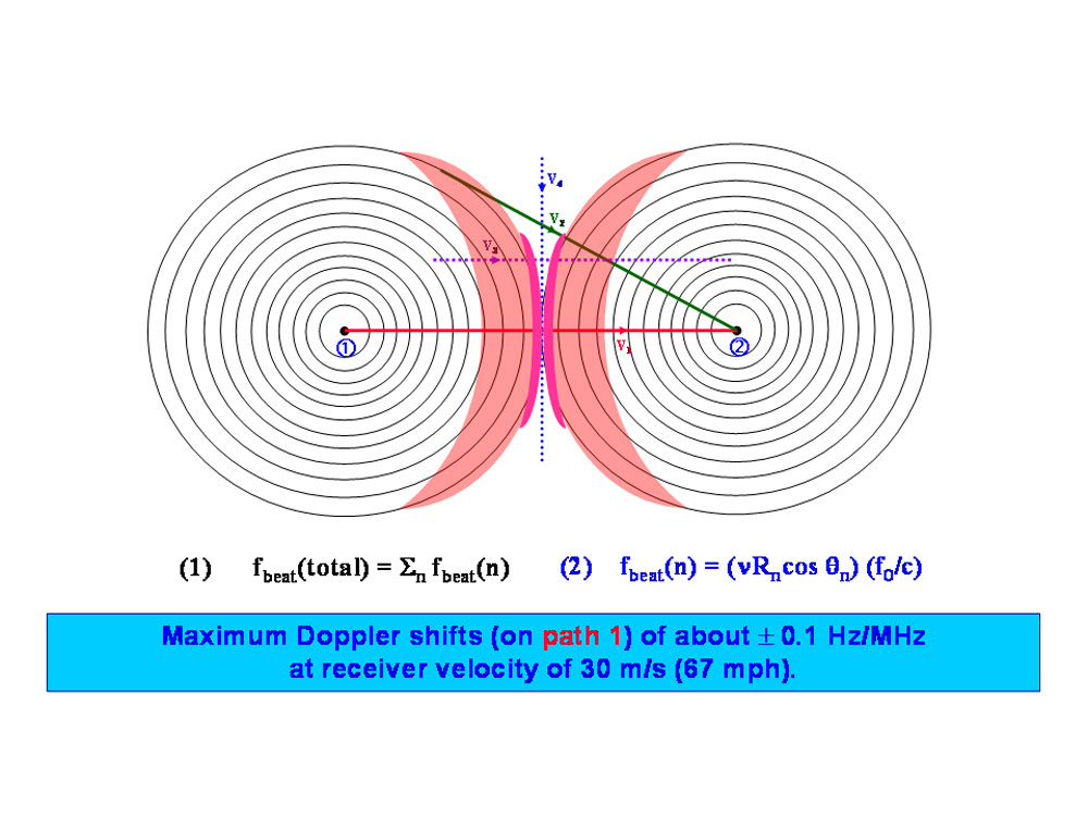 Figure_7.11.2