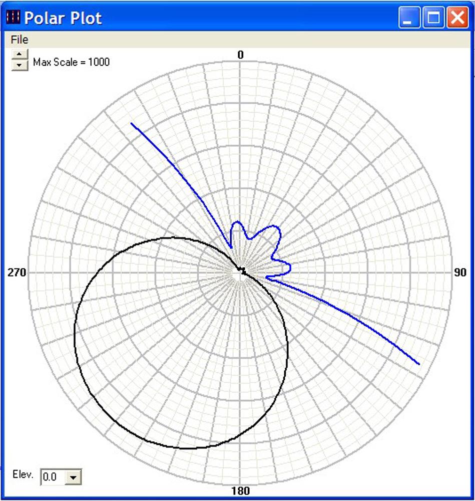 Figure_7.13.19