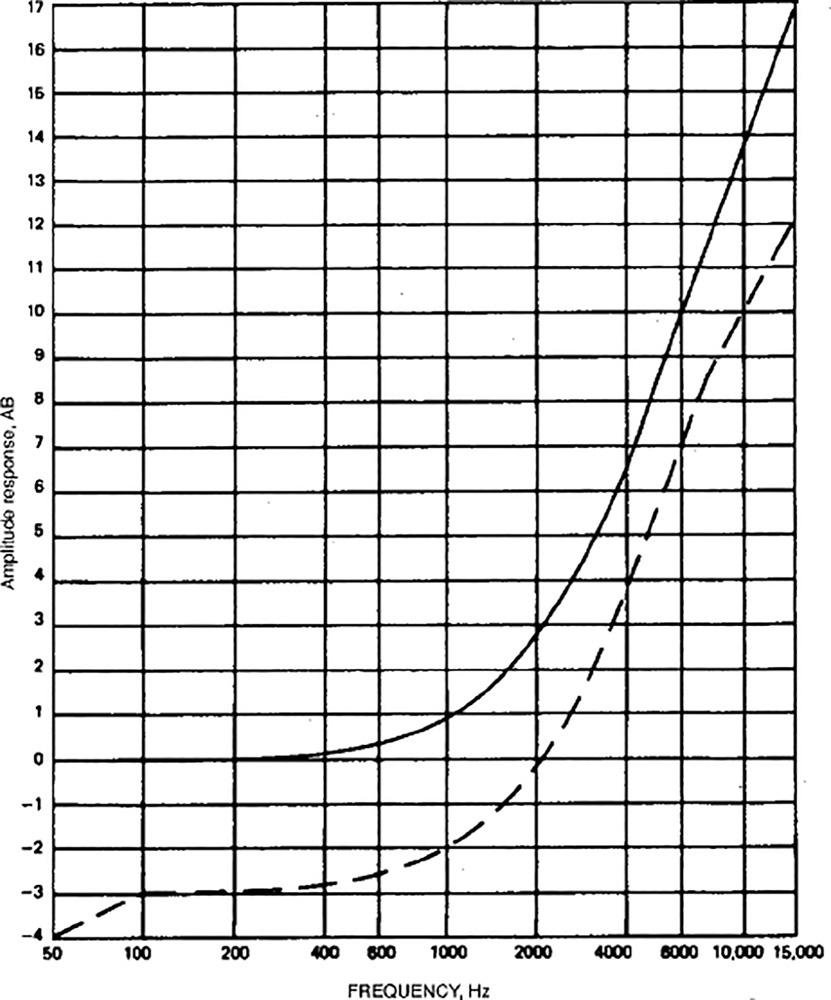 Figure_7.14.1