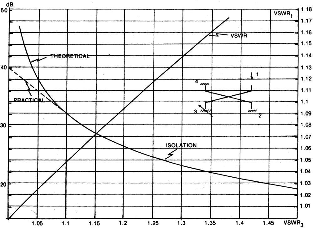 Figure_7.14.45a