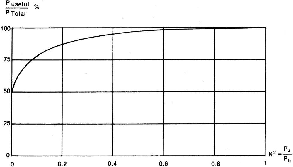 Figure_7.14.46