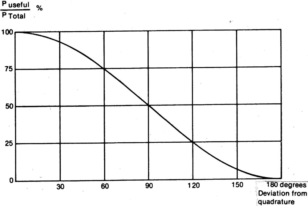 Figure_7.14.47
