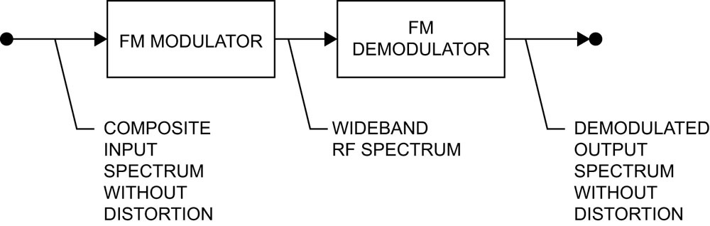 Figure_7.14.5a