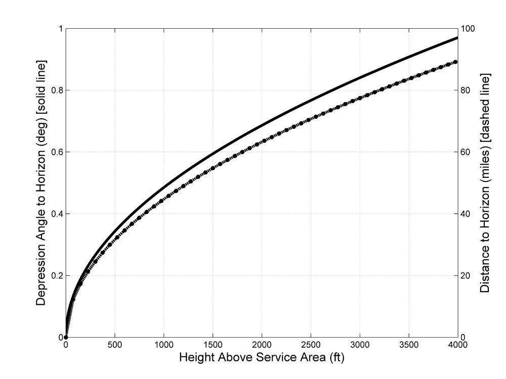 Figure_7.17.08