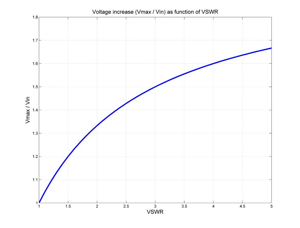 Figure_7.17.25