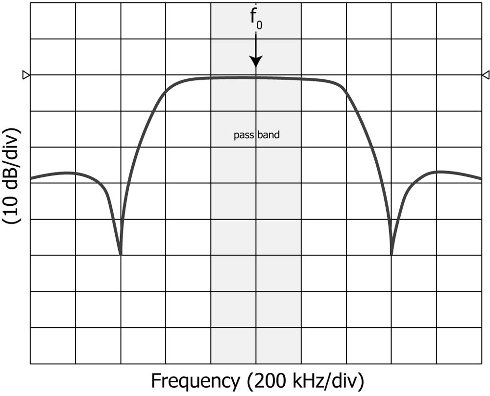 Figure_7.18.1