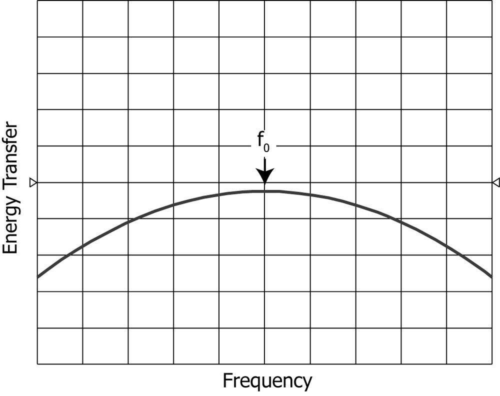 Figure_7.18.11