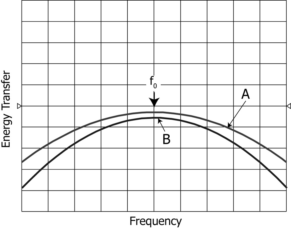 Figure_7.18.12