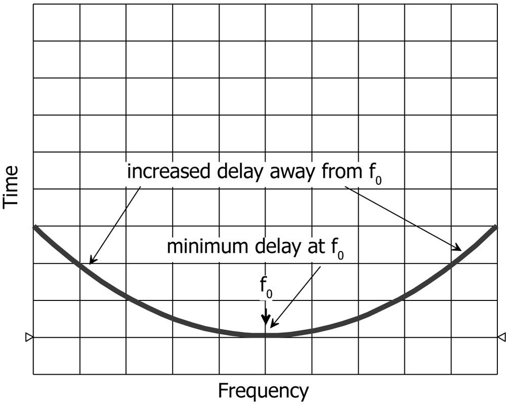 Figure_7.18.13