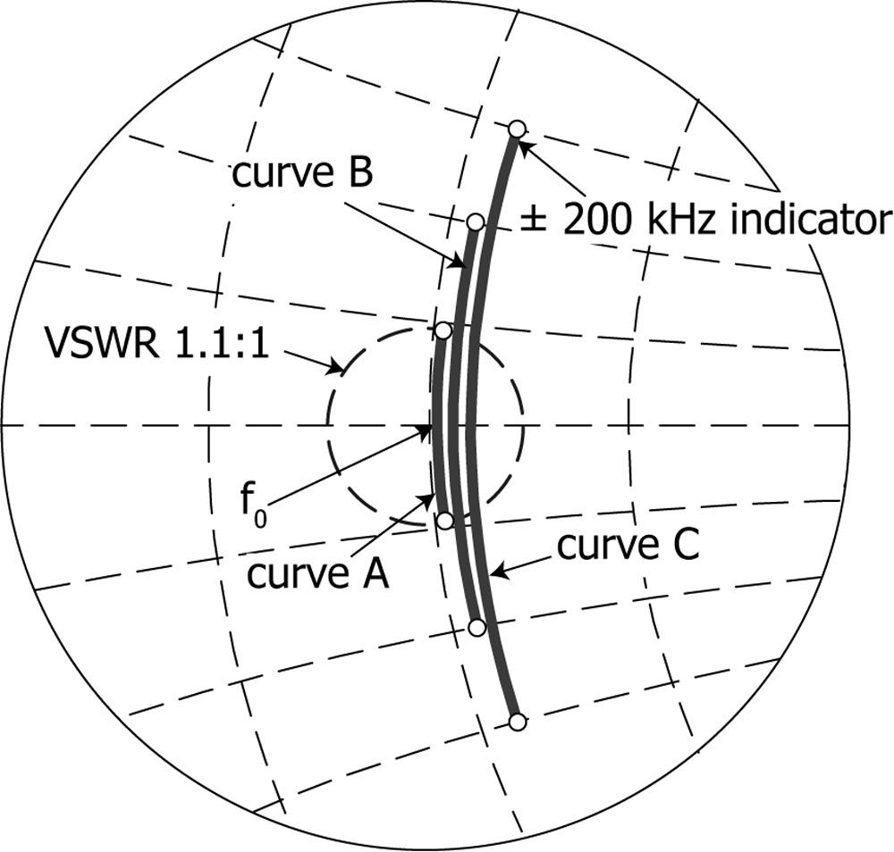 Figure_7.18.16