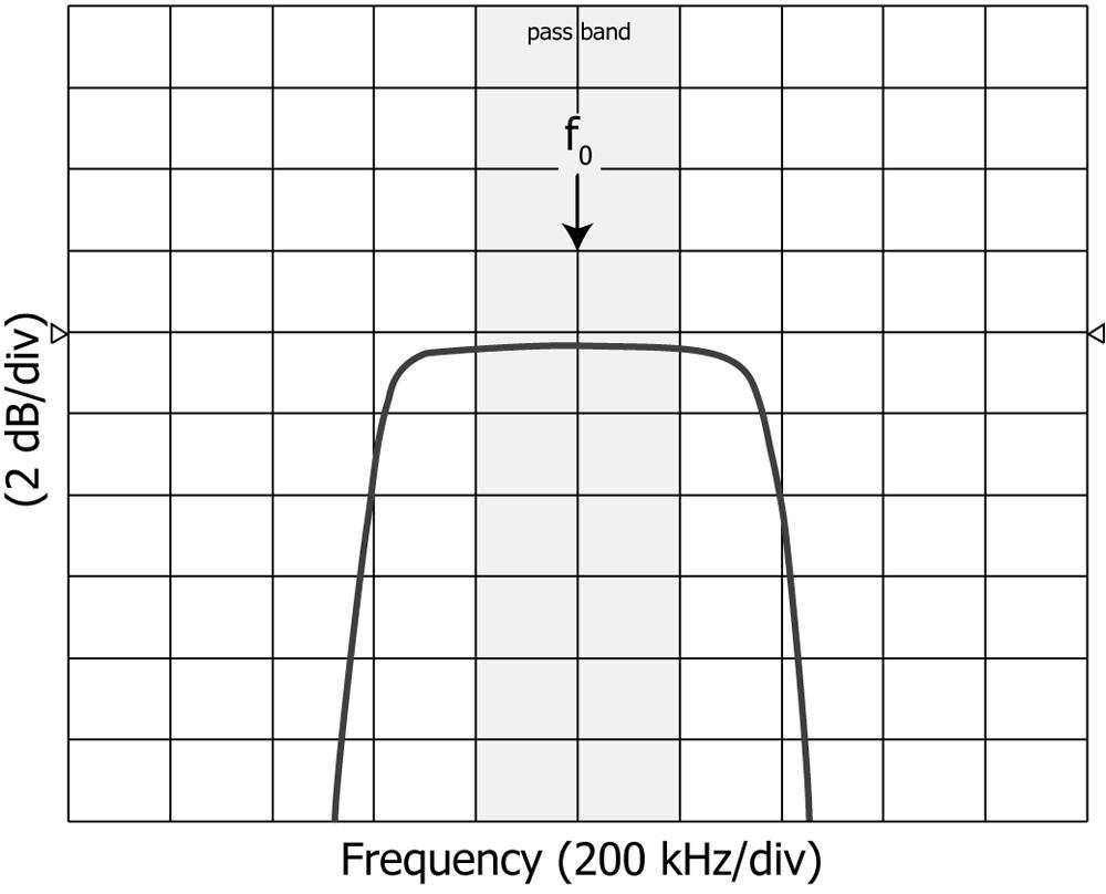 Figure_7.18.2