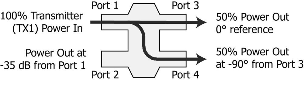Figure_7.18.21