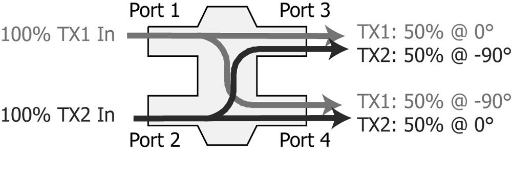 Figure_7.18.22