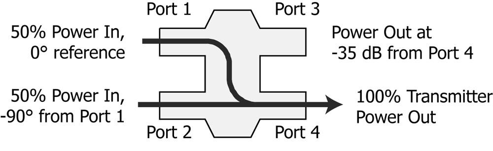 Figure_7.18.23