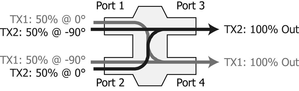Figure_7.18.24