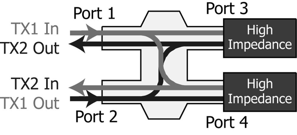 Figure_7.18.25