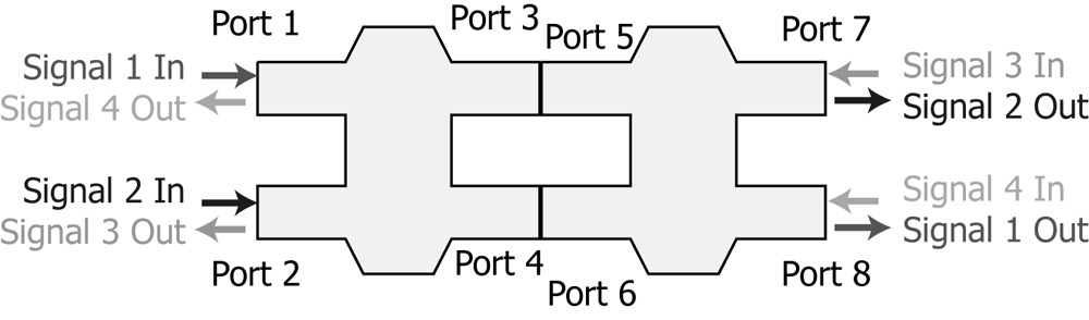 Figure_7.18.28