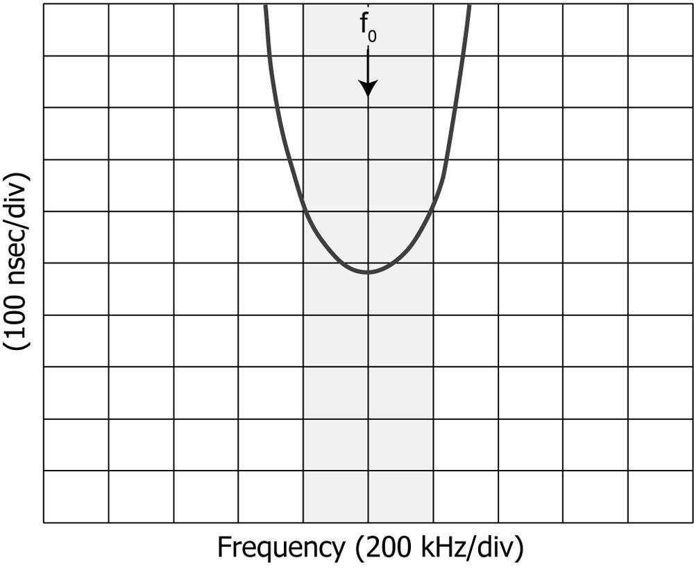 Figure_7.18.3