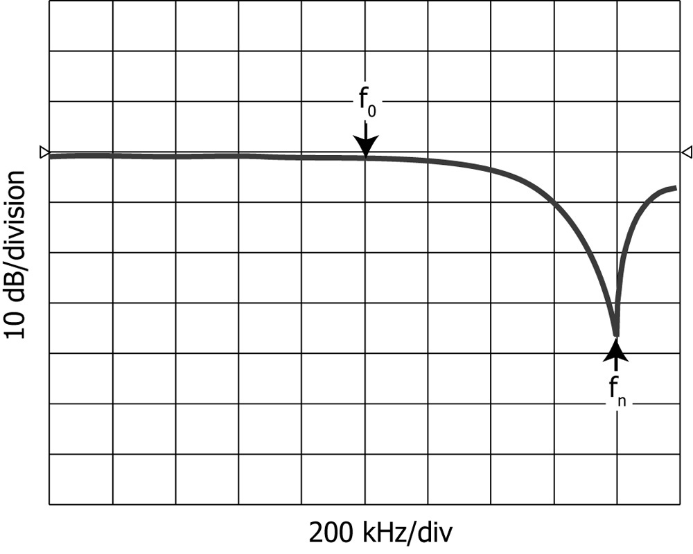 Figure_7.18.30