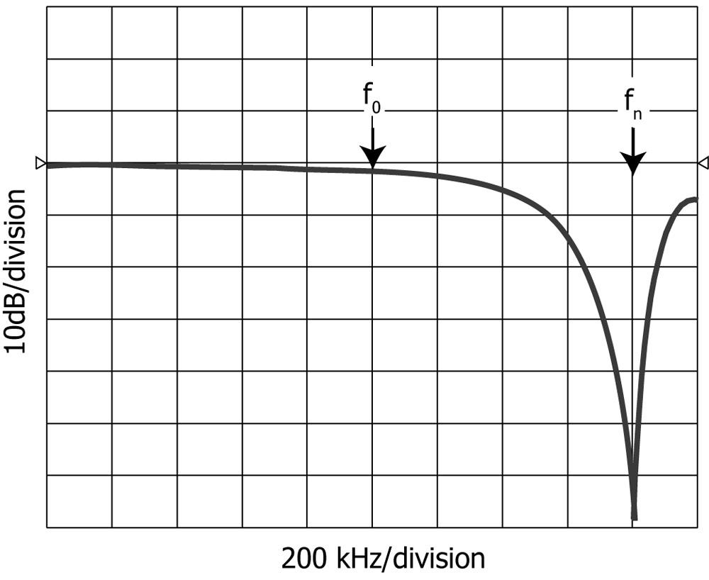 Figure_7.18.31