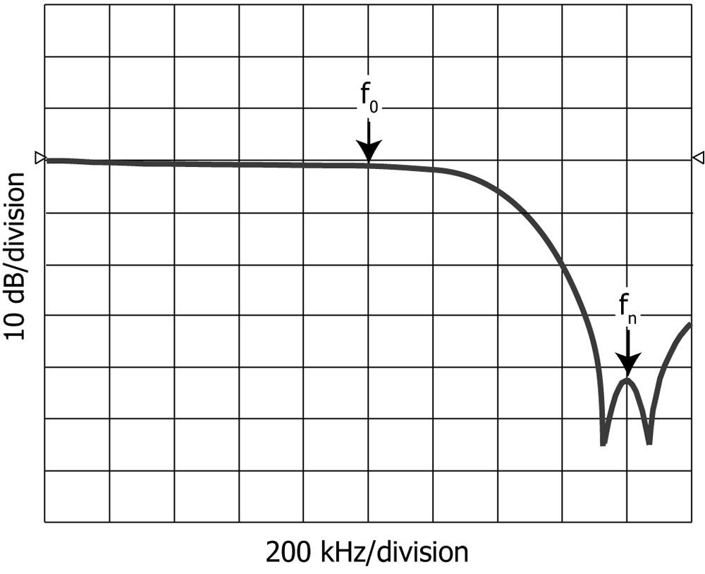 Figure_7.18.32