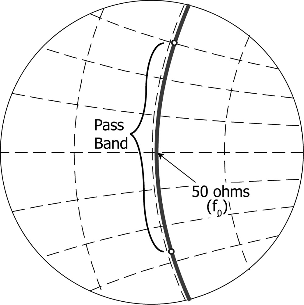 Figure_7.18.33