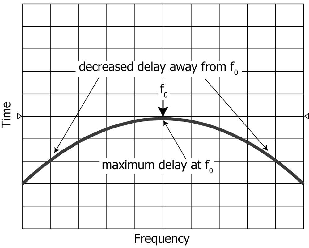 Figure_7.18.50