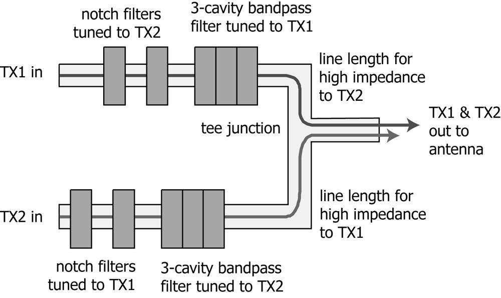 Figure_7.18.51