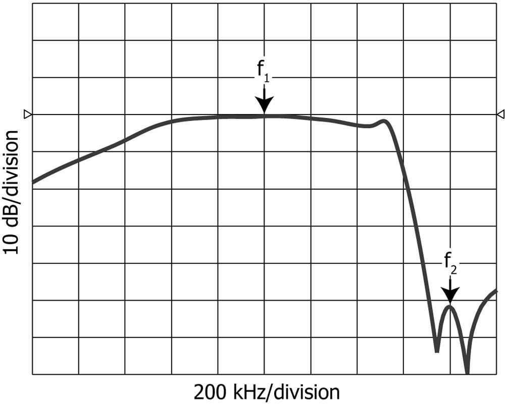 Figure_7.18.52