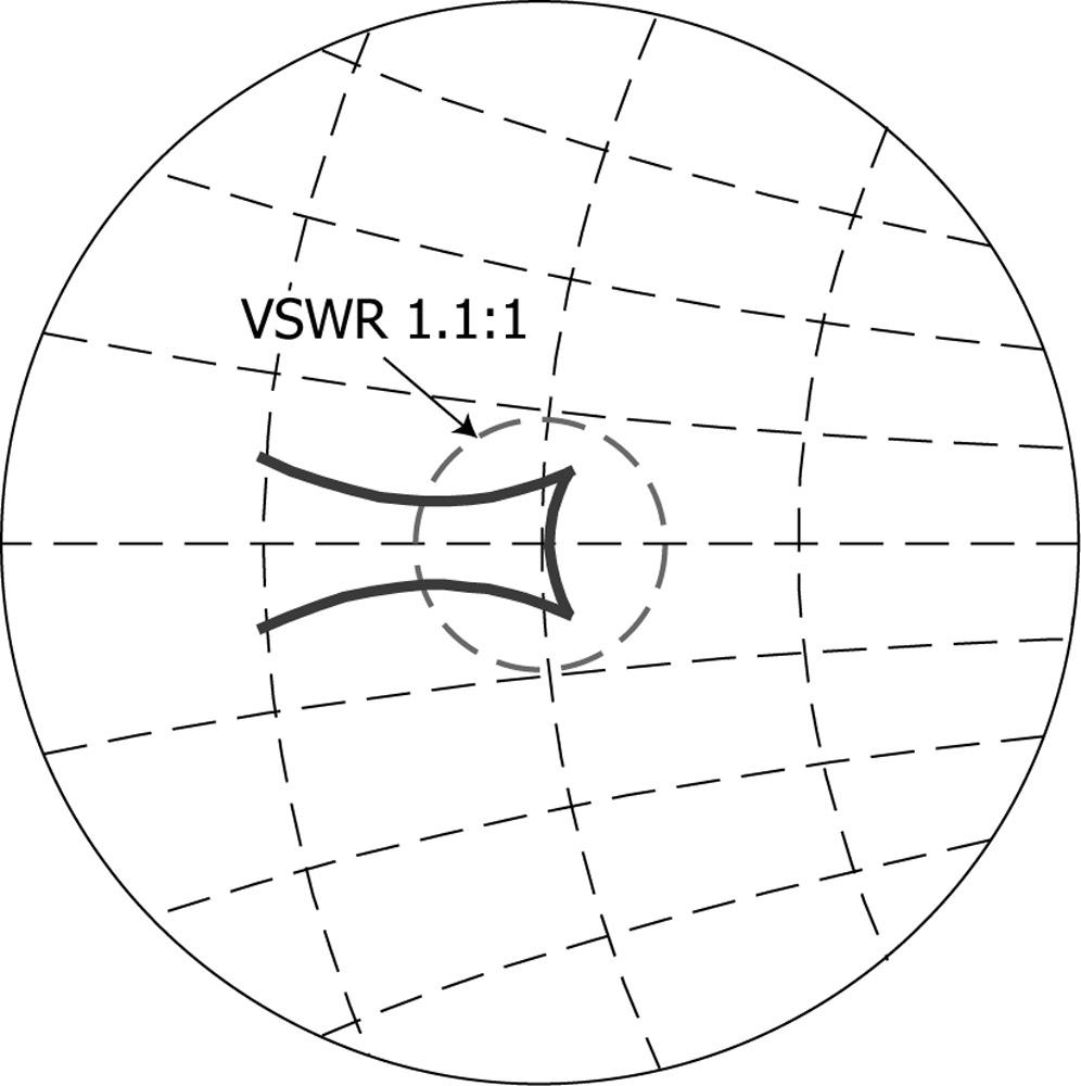 Figure_7.18.53