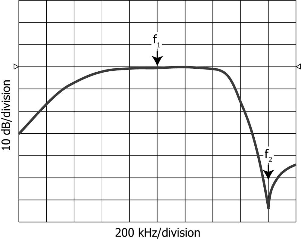 Figure_7.18.55