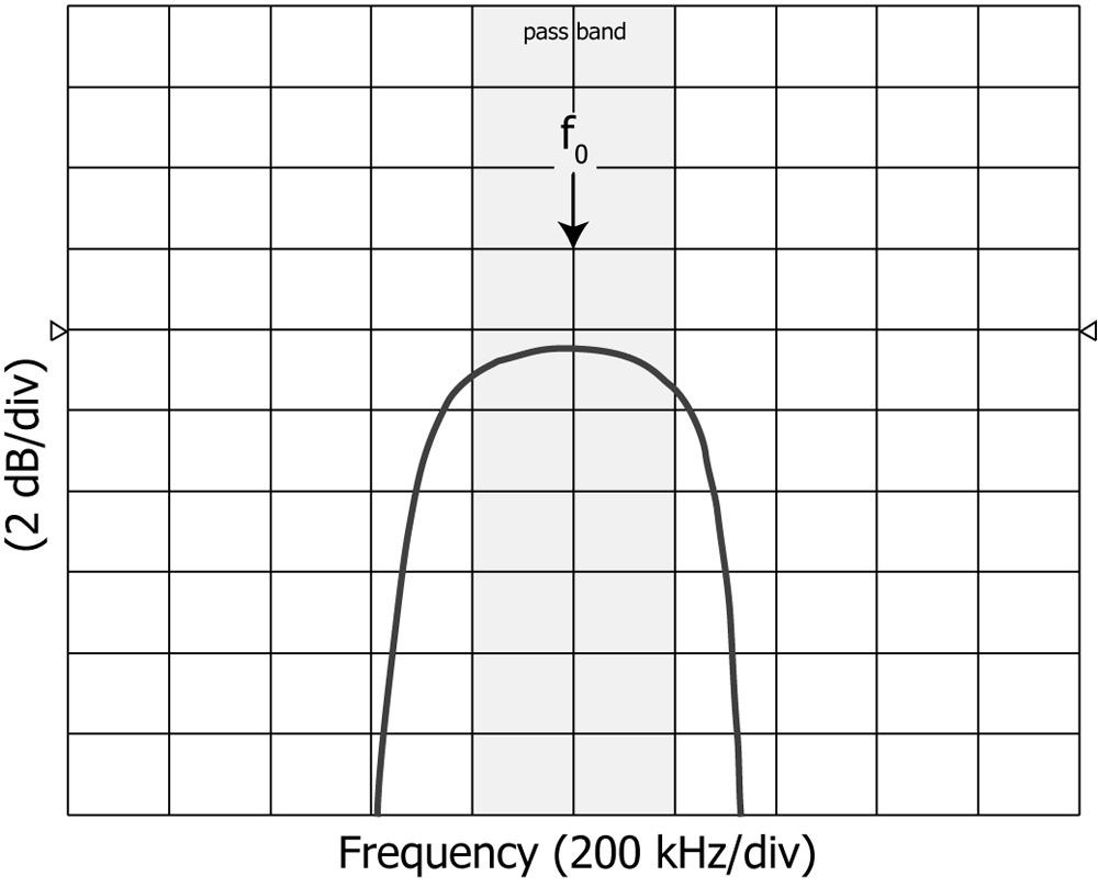 Figure_7.18.6
