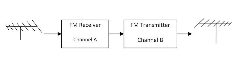 Figure_7.19.2